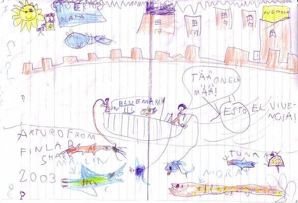 Aturri Boren Cavalier & Blue Marlin Sport Fishing Gran Canaria